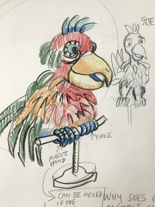 A sketch for the parrot puppet